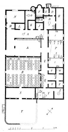 Exemple de plan : La villa de Boscoreale - Pasqui, 1897 - S. Cybulski. Roman house. - Saint-Petersburg, Tikhanavs publishing house, 1902.